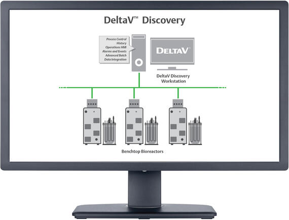 Request DeltaV Discovery Graphics_DeltaV Discovery workstation-based control_v2.5